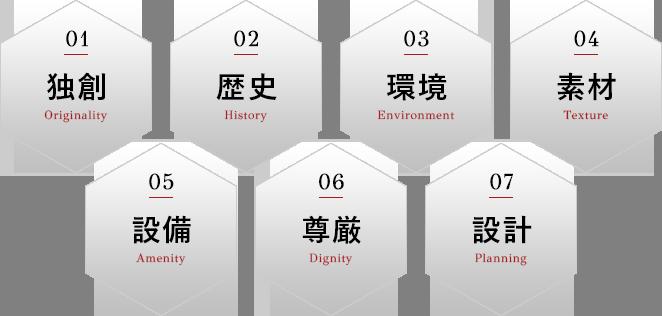 1.独創 2.独創 3.環境 4.素材 5.設備 6.尊厳 7.設計